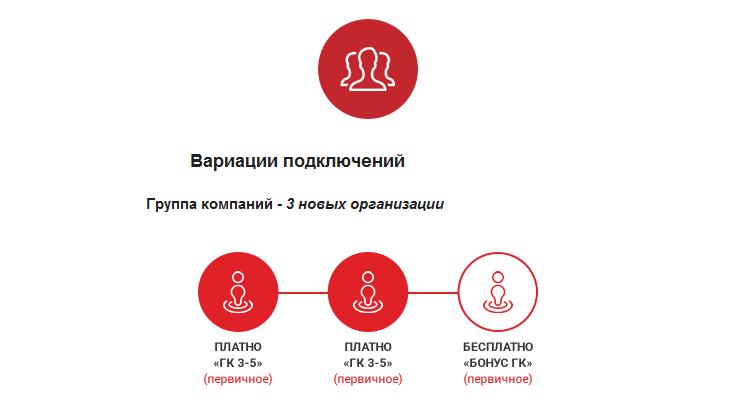 Электронная отчетность акция декларация ндфл 2019 возврат за обучение